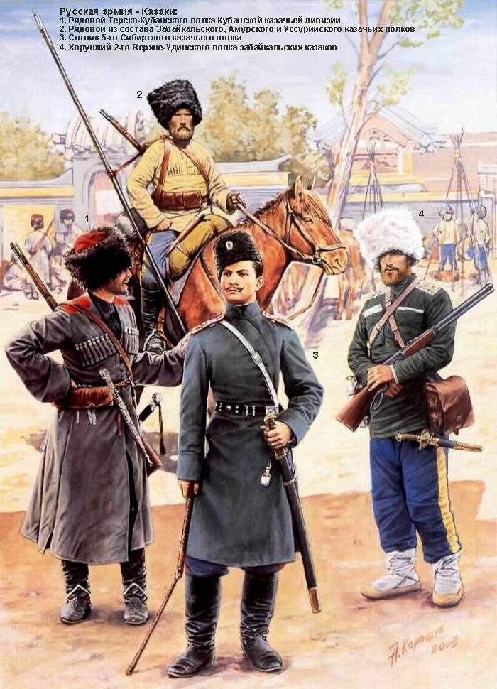 Армия в русско японской войне казаки