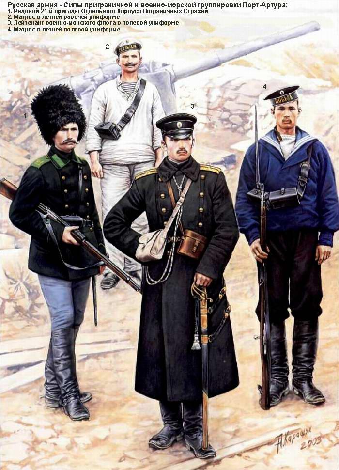 Русская армия в русско японской войне