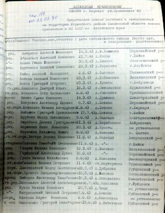 ломакин василий погиб 1941 в ленинградской области