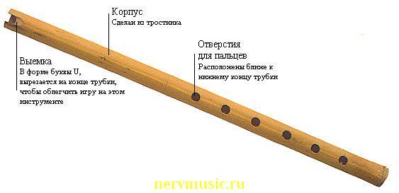 Мастер-класс по созданию флейты любви Ярмарка Мастеров