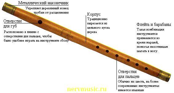 Как сделать флейту из дерева