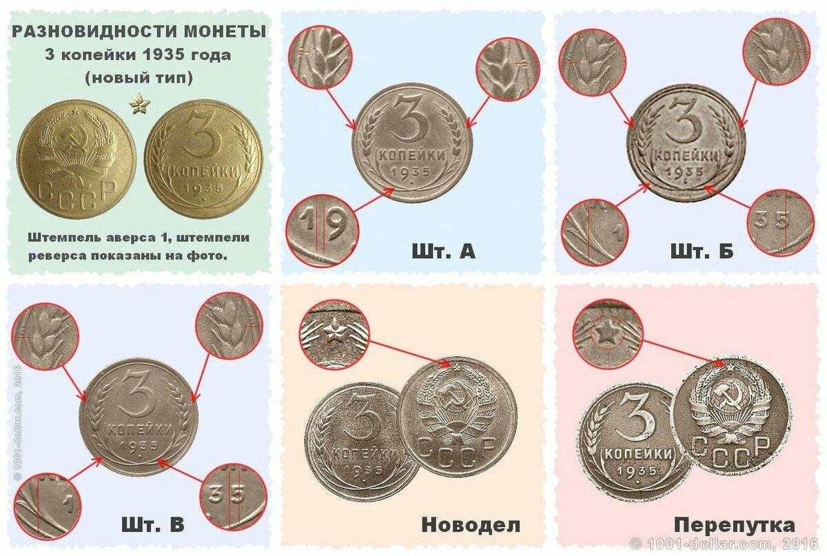 нам фото и отличия советских монет долго вела