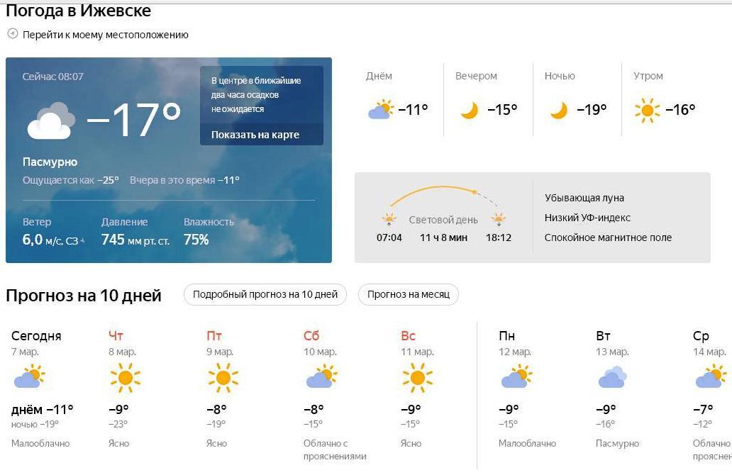 Погода в ижевске на сегодня в картинках